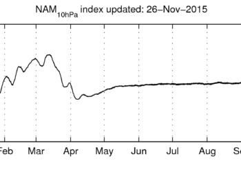 nam last 365 NAM 350x250 - In autunno più alluvioni nel Mediterraneo a causa del Nino?