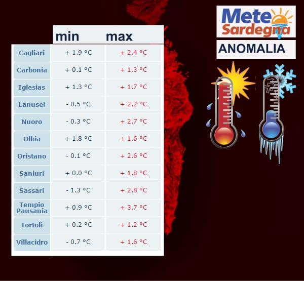 anomalia termica